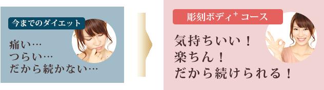 tyoukoku_bn4